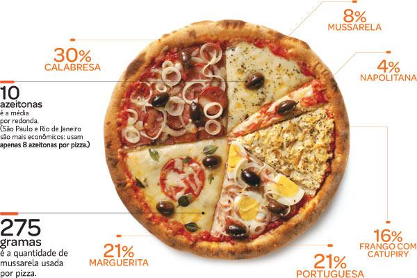 grafico-pizza